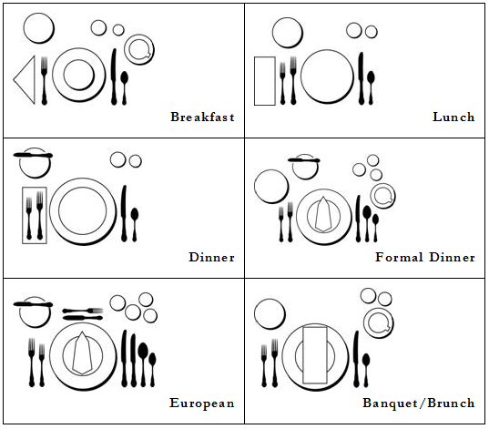 Image result for table setting guide